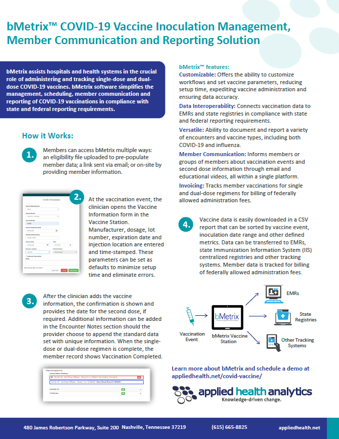 bMetrix™ COVID-19 Vaccine Inoculation Management, Member Communication and Reporting Solution